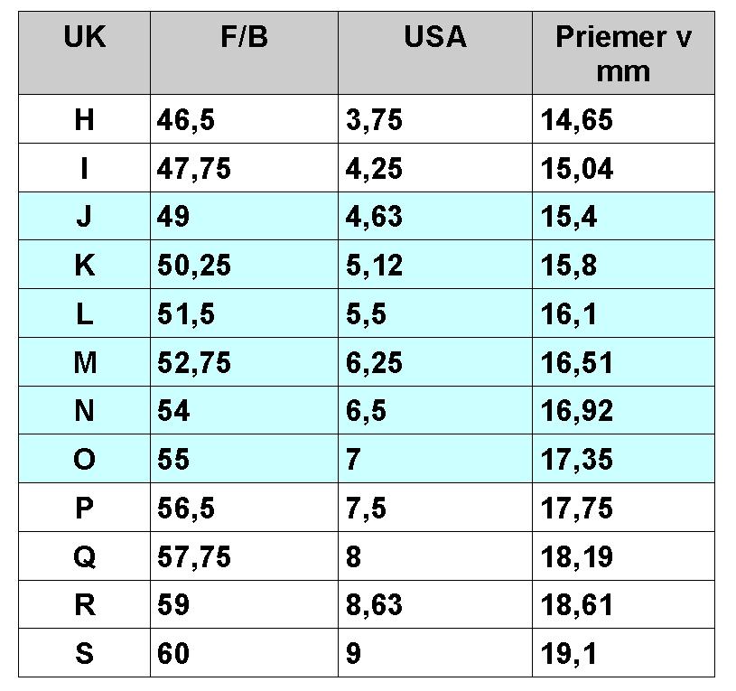 a55d778ed8f52 Porovnajte tneto rozmer v tabuľke veľkostí. Ak sa váš rozmer nachádza medzi  dvoma veľkosťami, odporúčame vám vybrať si väčšiu veľkosť.